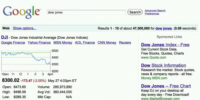 Know The Latest Stock Market Updates   Google Search Tips And Tricks