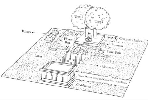 Map of the place where Murder was happened  - from  book - The Tree Bears Witness: A Birbal Mystery by Sharath Komarraju